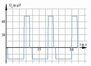 Induktion Berechnen : musteraufgaben induktion durch magnetfeld nderung leifi physik ~ Themetempest.com Abrechnung