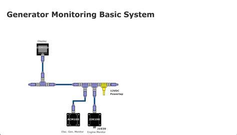 maretron basic generator monitoring