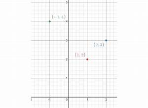 Part 4  The Cartesian Plane