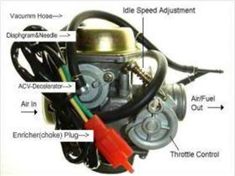 new taotao atm50 a1 bogs throttle scooter doc forum