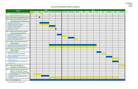 schedules template in excel employee schedule excel spreadsheet employees schedule
