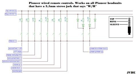 Wiring Diagram Pioneer Deh 65bt by Hacking Car Stereos Nfgworld