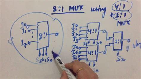 multiplexer     multiplexers  easy youtube