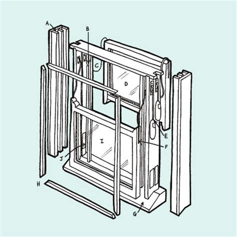 replace snapped sash window cords life  style  guardian