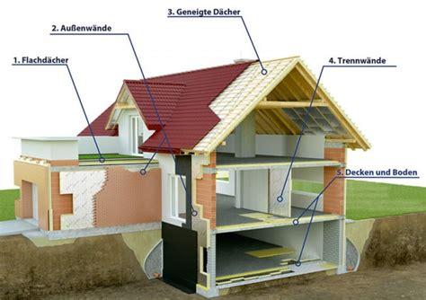 Wärmedämmung Im Und Am Haus  Panel Sell