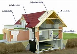 Wärmedämmung Am Haus : w rmed mmung im und am haus panel sell ~ Bigdaddyawards.com Haus und Dekorationen