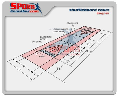 shuffleboard court dimensions diagram court field dimension diagrams   history rules