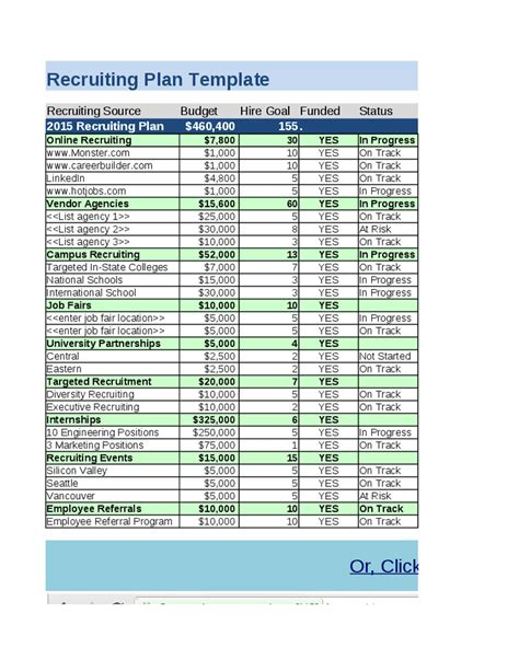 staffing plan template staffing plan hashdoc