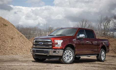 ford   release date  price