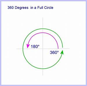 In The Diagram Of Circle A What Is The Measure Of Xyz
