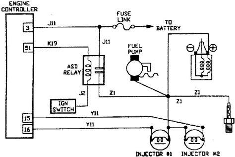 2008 Ford F350 Trailer Ke Wiring Diagram by 1997 Dodge 2500 Sel Electrical Wiring Diagram Dodge Auto