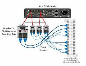 Application Note  Quick Gpio Punch Block Termination Using Rj45  U2013 Notabotyet Com