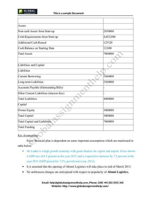 start up resume writing business dmpolqqbrrc sle start up business plans