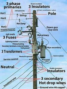 Construction Of Three Phase Electric Pole