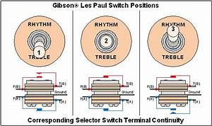 Basic Electric Guitar Circuits  Part 3