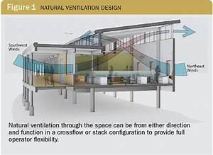 Brock Environmental Center  Virginia Beach  Va