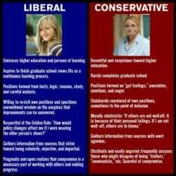 Conservative versus Liberal