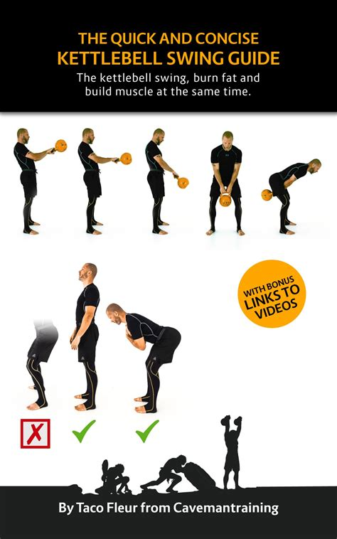 kettlebell books guide training concise