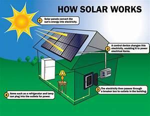 Home Solar Panel Installation Diagram
