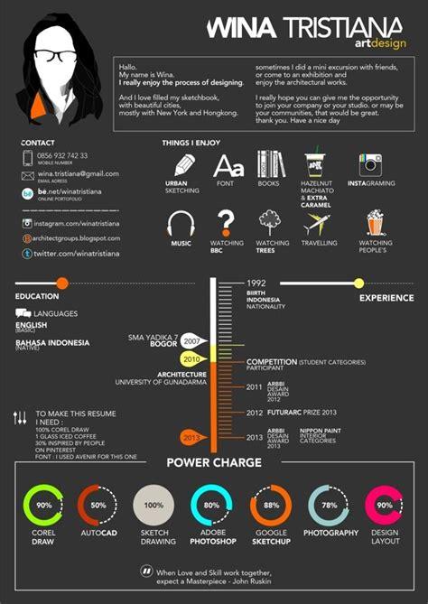 architecture portfolio and resume
