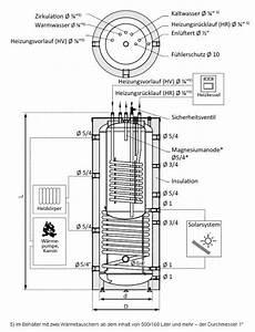 Warmwasserspeicher An Heizung Anschließen : kombispeicher mit 2 w rmetauschern 600 200 l heizung solar24 ~ Buech-reservation.com Haus und Dekorationen