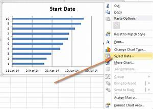 Excel 2010 Gantt Chart Add In How To Make Gantt Chart In Excel Step By Step Guidance
