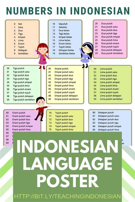 indonesianlanguage teacher poster printable