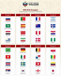Wm 2018 Flaggen : wm 2018 gruppen alle vorrundengruppen a h der wm endrunde ~ Kayakingforconservation.com Haus und Dekorationen