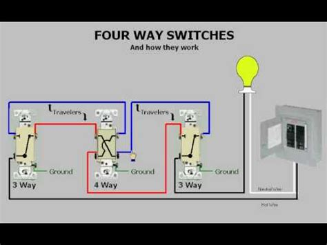Four Way Switches How They Work Youtube