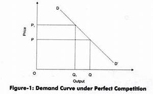 price and output determination under perfect competition With perfect competition