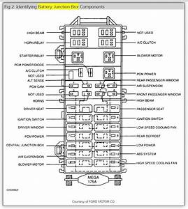 Wire Diagram 98 Lincoln Navigator Html