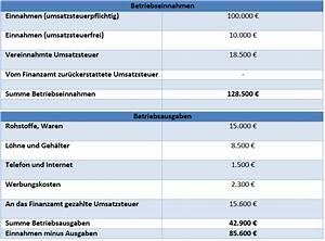 Gehalt Berechnen Formel : gewinn aus guv ermitteln ~ Themetempest.com Abrechnung