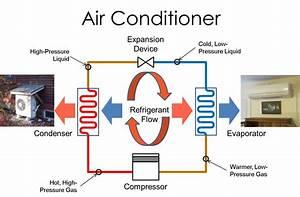Heat Pump Components Diagram