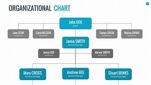 Organizational Charts Google Slides By Sananik