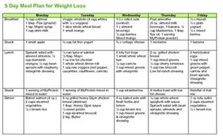 HD wallpapers diet chart for weight loss in 7 days in hindi