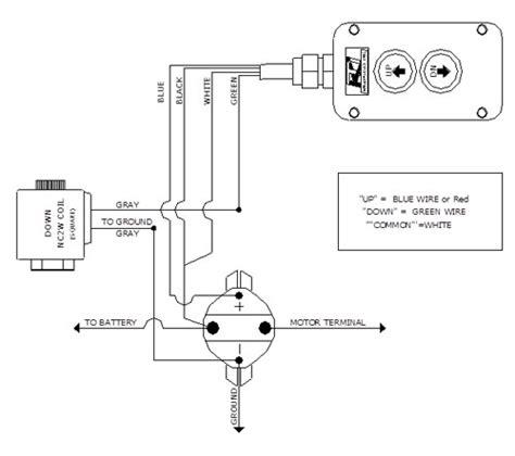 hydraulic motor troubleshooting impremedianet