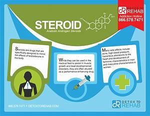 Steroid Addiction And Rehabilitation