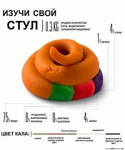 Гимнастика доктора бубновского при гипертонии