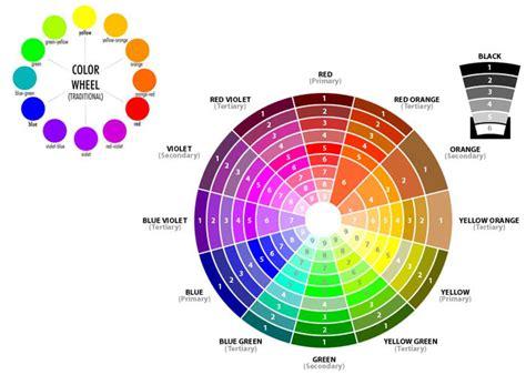 colors  web design    choose