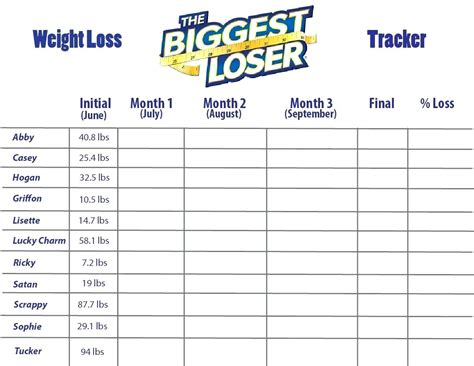 Weekly Weight Loss Chart Template Template Weight Loss Tracker Template