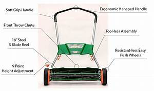 Best Manual Push Mowers  And Here U0026 39 S Why
