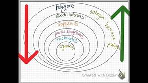 Classifying Shapes Using Venn Diagrams
