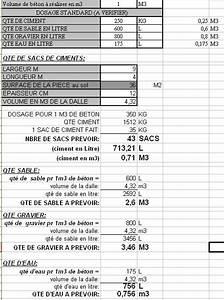 Dosage Ciment Pour Moulage : conseil pour une dalle en b ton ~ Melissatoandfro.com Idées de Décoration