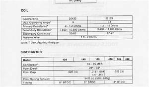 Mercruiser 250ci Ignition Wiring Diagram
