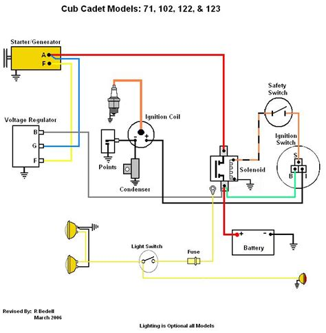 Cub Cadet Electrical Diagram For Solenoid by Ih Cub Cadet Forum Archive Through June 13 2008