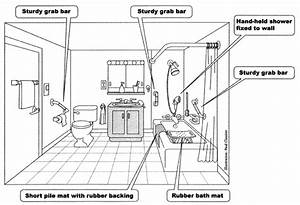 The bathroom bclskeystrokes for How to make bathroom safe for elderly