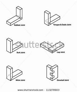 Woodwork Types And Uses Of Carpentary Joints PDF Plans