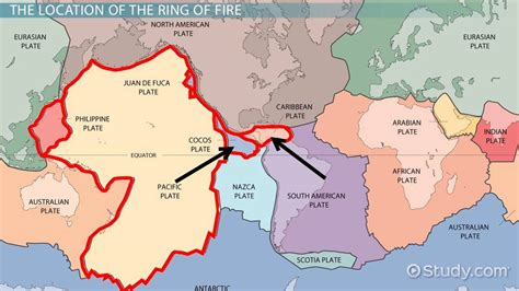 ring  fire definition facts location