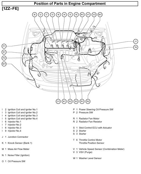 2008 Corolla Engine Diagram by I A Toyota Corolla 2006 And I Found Out That The