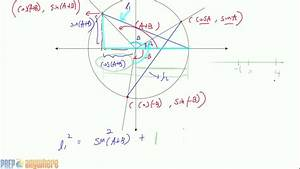 2 Proof Of Compounded Angle Formula Using Unit Circle For Cosine Ratio